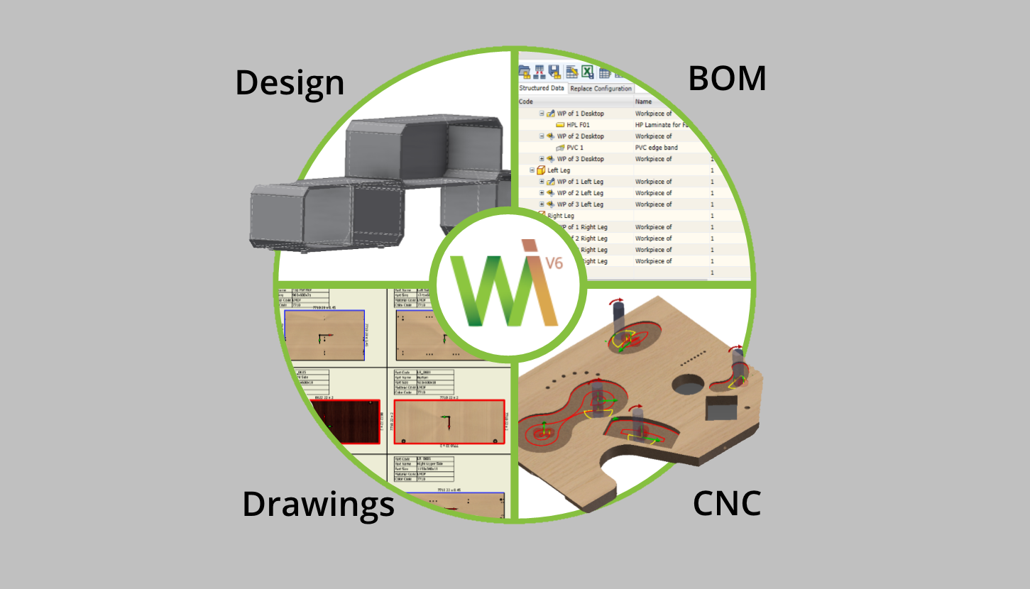 woodwork for inventor blogwoodwork for inventor - what's new